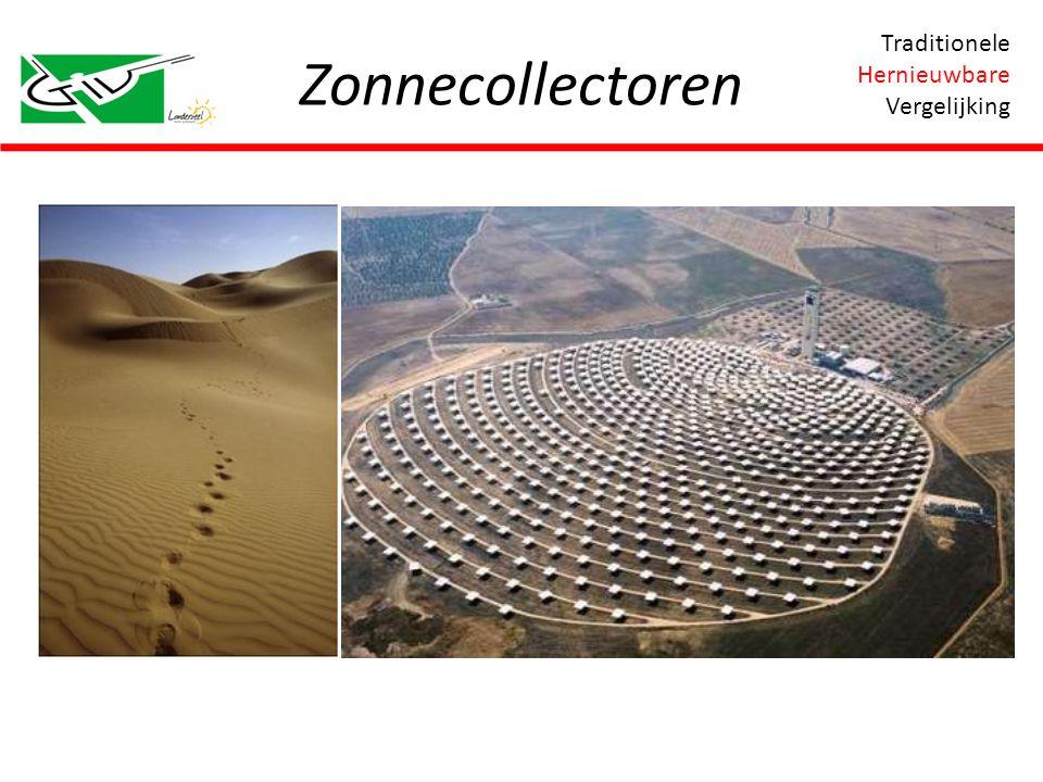 Zonnecollectoren Traditionele Hernieuwbare Vergelijking