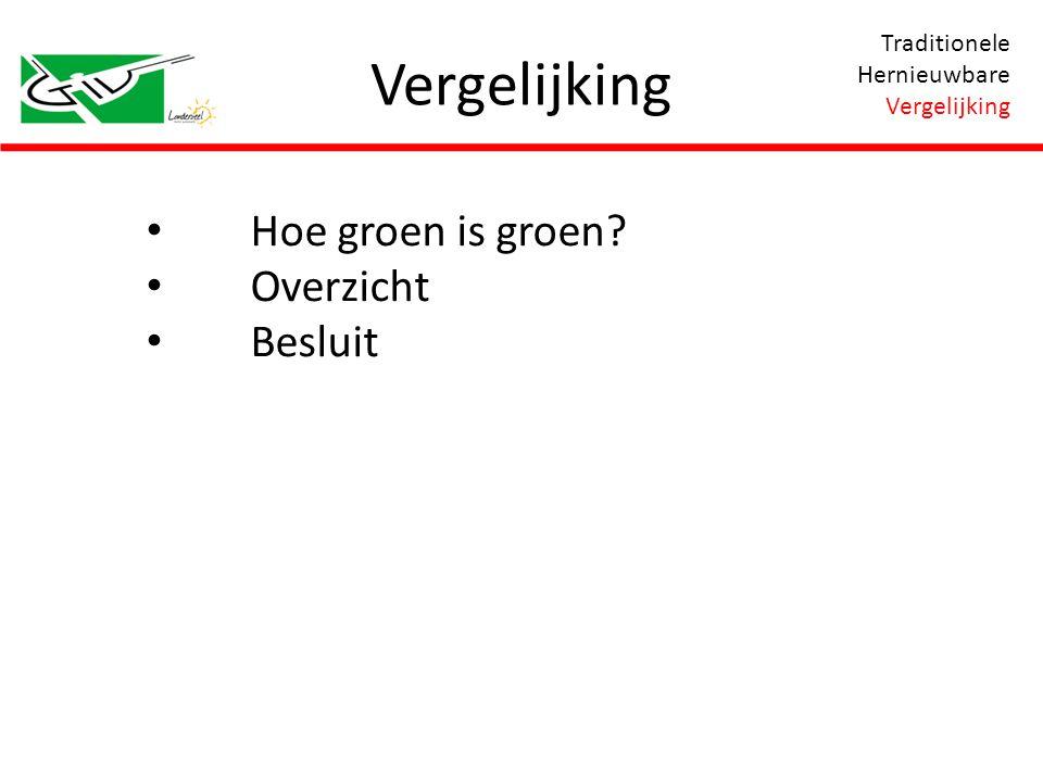 Vergelijking Hoe groen is groen Overzicht Besluit Traditionele