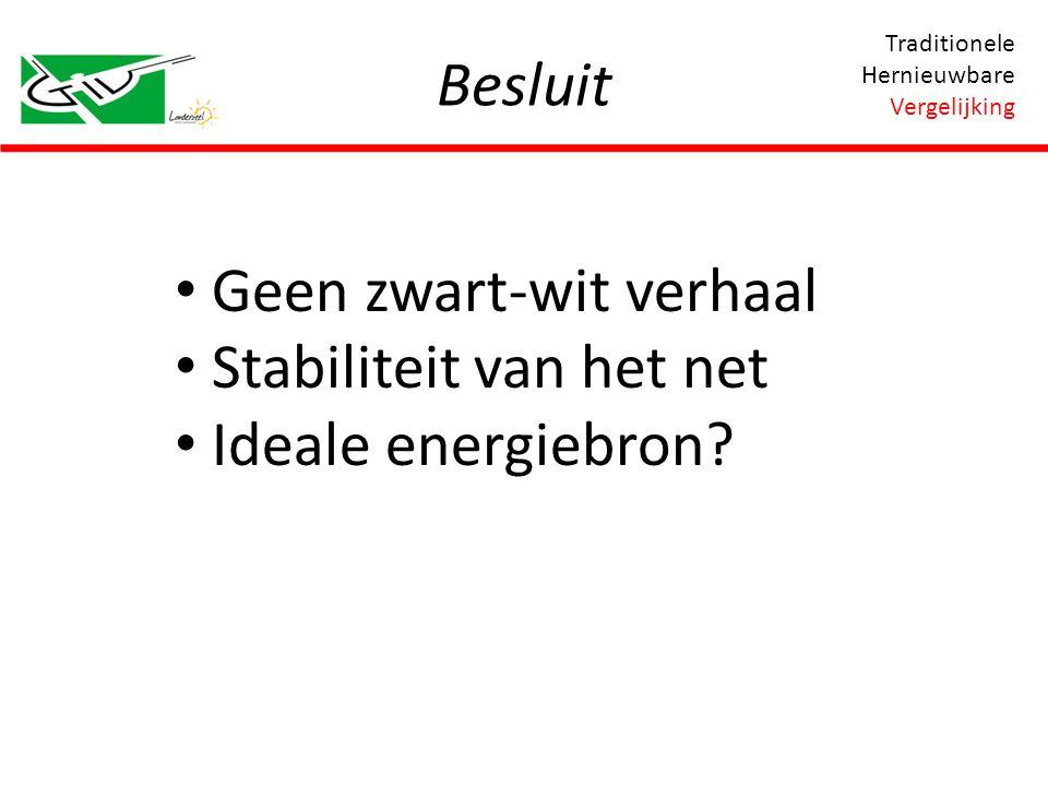 Geen zwart-wit verhaal Stabiliteit van het net Ideale energiebron