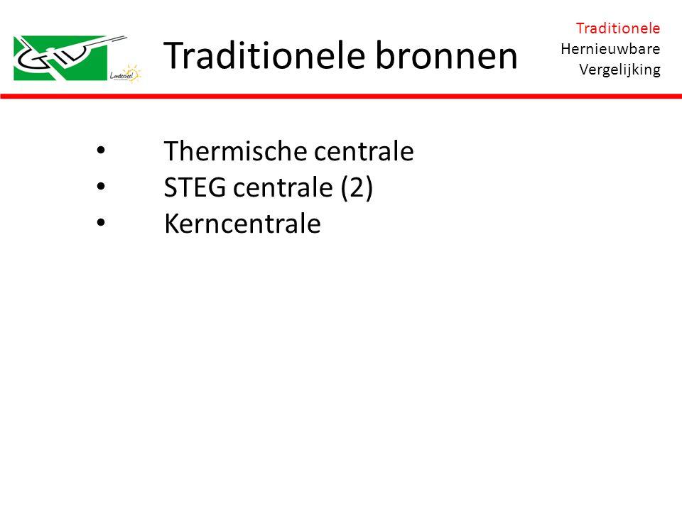 Traditionele bronnen Thermische centrale STEG centrale (2)