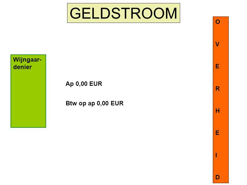 GELDSTROOM O V E R Wijngaar-denier H Ap 0,00 EUR I D