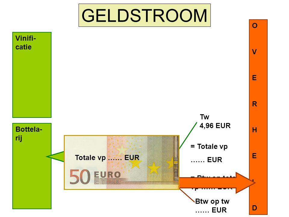 GELDSTROOM O V Vinifi-catie E R H I D Tw 4,96 EUR Bottela-rij