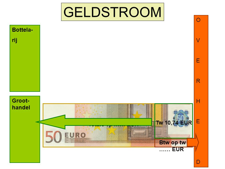 GELDSTROOM O V Bottela- rij E R H I D Groot-handel Ap …… EUR