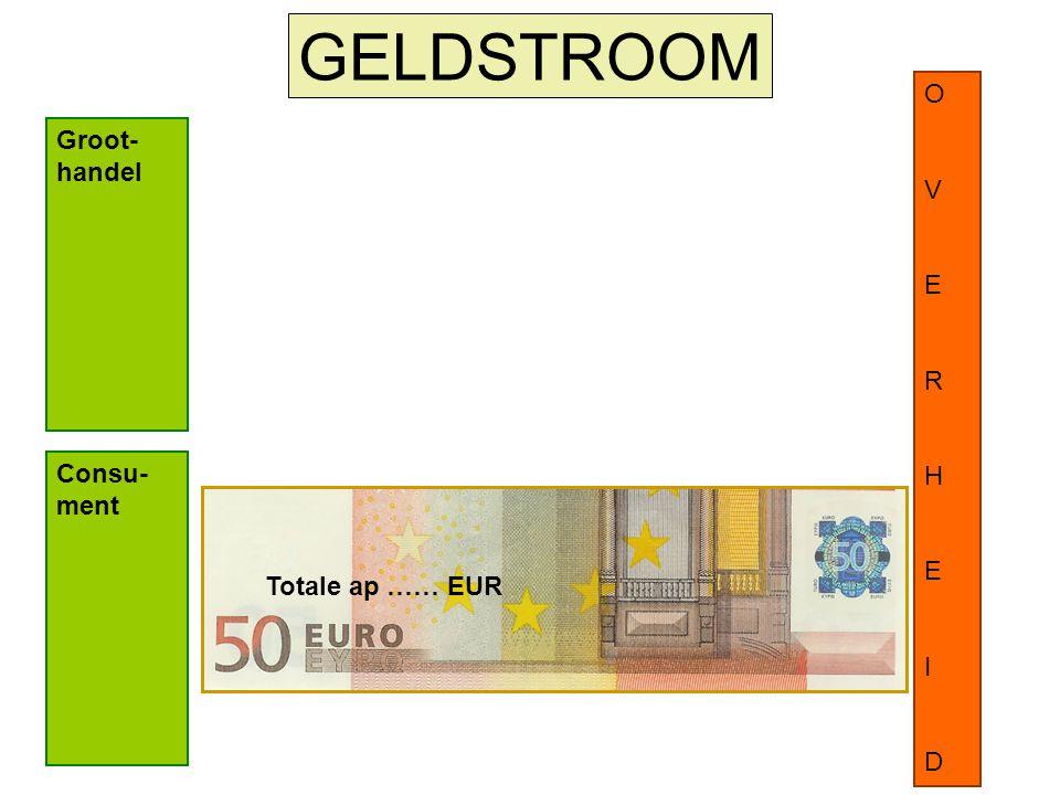 GELDSTROOM O V Groot-handel E R H I D Consu-ment Ap …… EUR