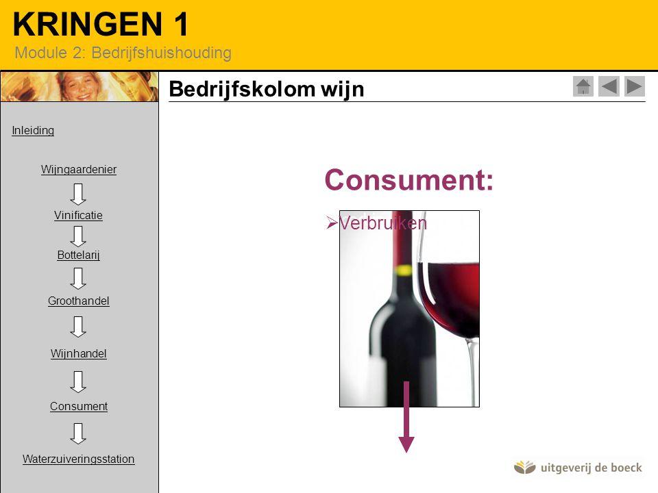 Consument: Bedrijfskolom wijn Verbruiken Inleiding Wijngaardenier
