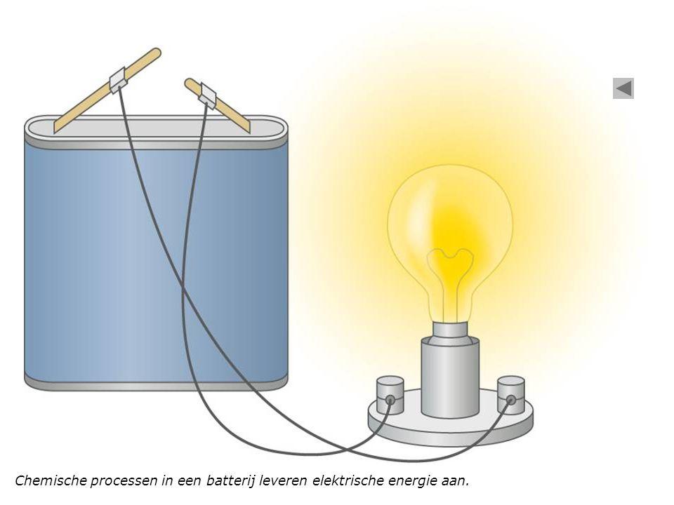 Chemische processen in een batterij leveren elektrische energie aan.
