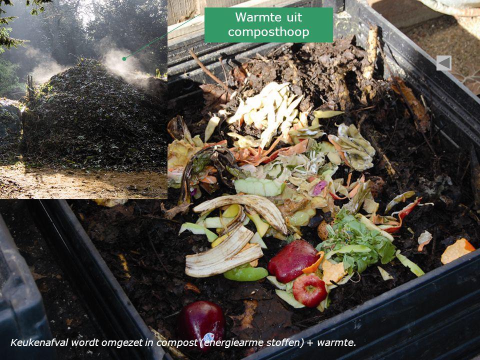 Warmte uit composthoop
