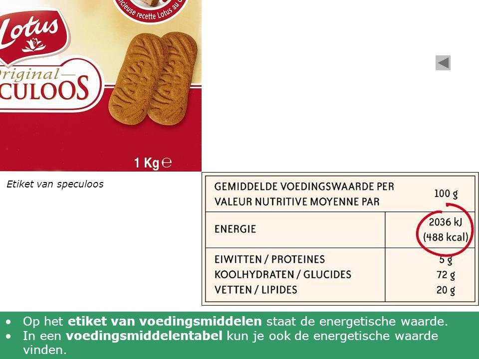 Op het etiket van voedingsmiddelen staat de energetische waarde.