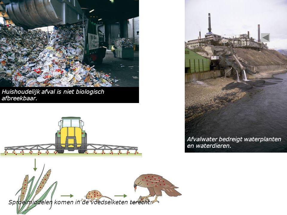 Huishoudelijk afval is niet biologisch afbreekbaar.