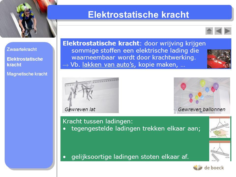 Elektrostatische kracht