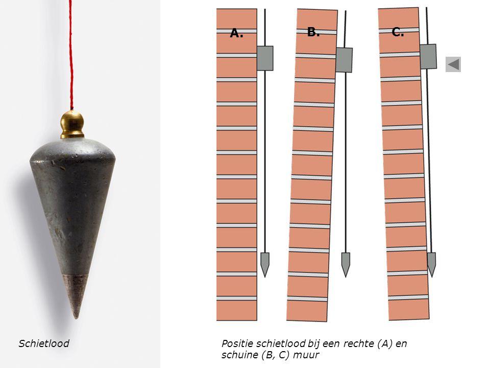 A. B. C. Schietlood Positie schietlood bij een rechte (A) en schuine (B, C) muur