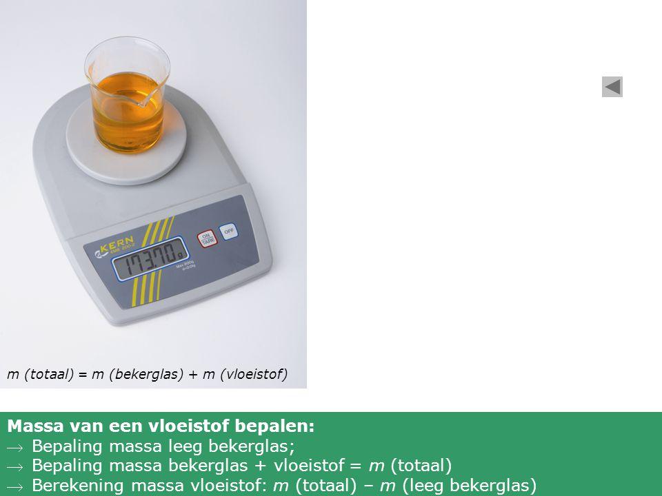 Massa van een vloeistof bepalen: Bepaling massa leeg bekerglas;