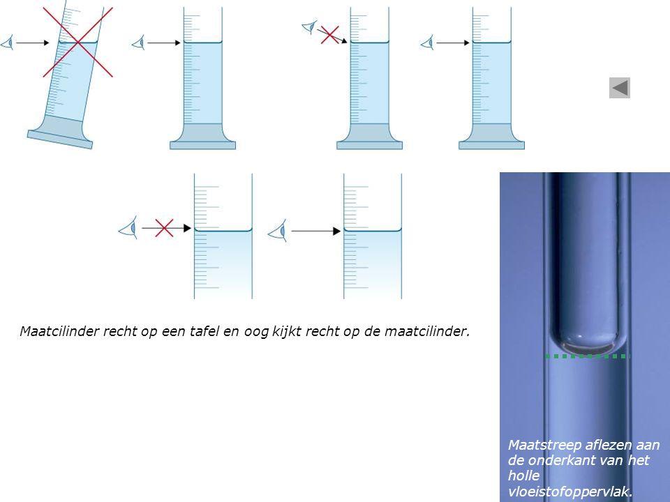 Maatcilinder recht op een tafel en oog kijkt recht op de maatcilinder.