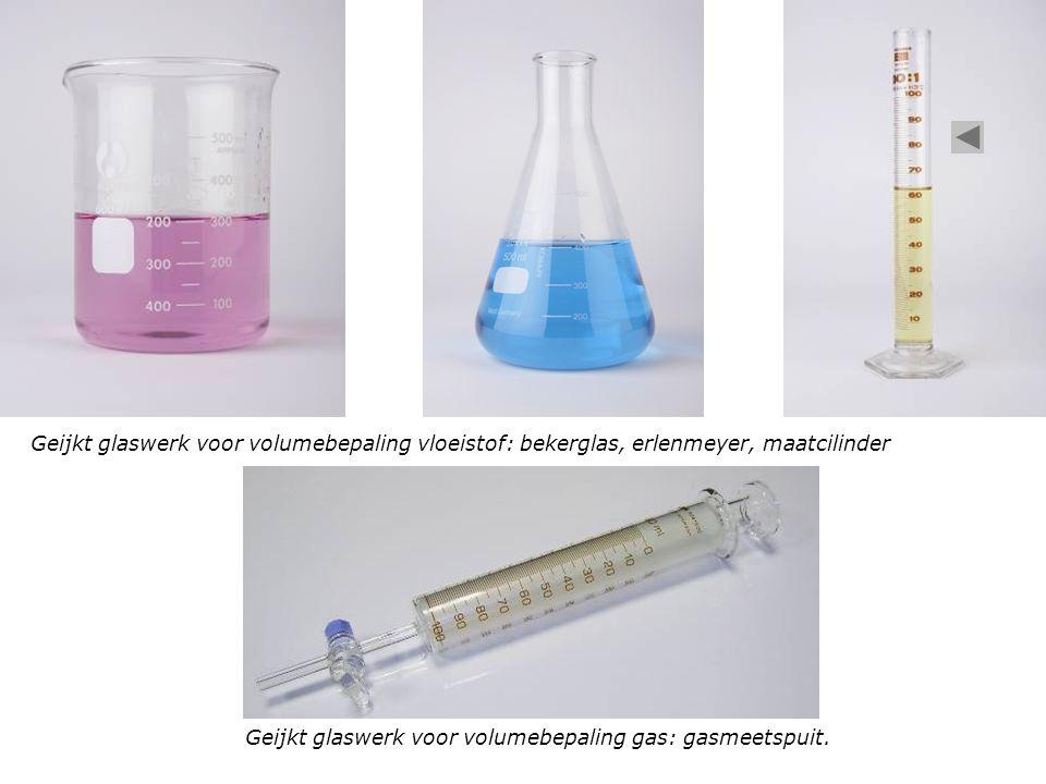 Geijkt glaswerk voor volumebepaling vloeistof: bekerglas, erlenmeyer, maatcilinder