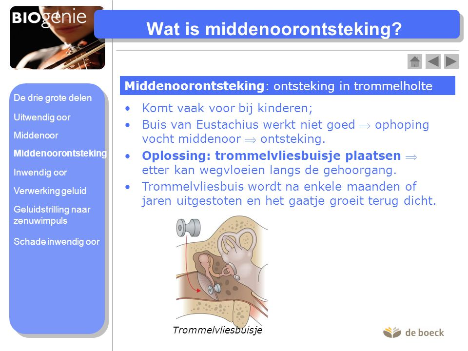 Wat is middenoorontsteking