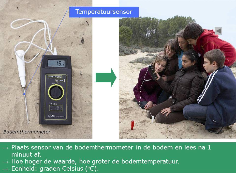 Hoe hoger de waarde, hoe groter de bodemtemperatuur.