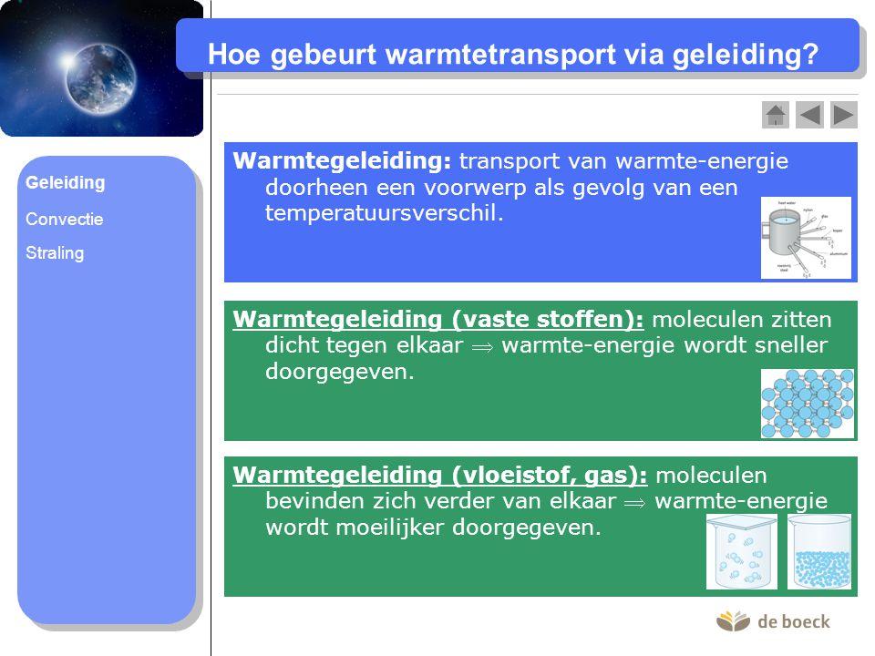 Hoe gebeurt warmtetransport via geleiding