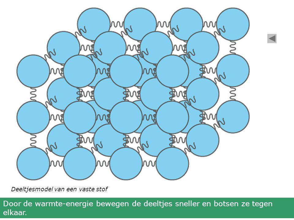 Deeltjesmodel van een vaste stof