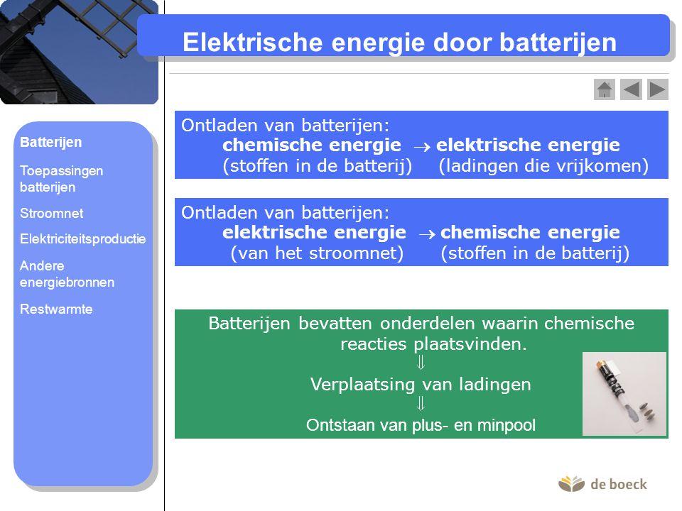 Elektrische energie door batterijen