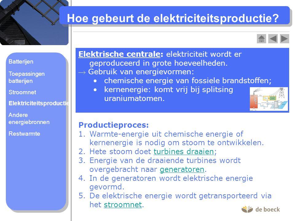 Hoe gebeurt de elektriciteitsproductie