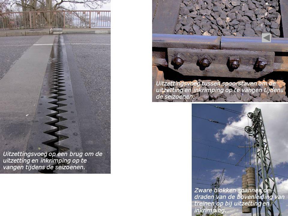 Uitzettingsvoeg tussen spoorstaven om de uitzetting en inkrimping op te vangen tijdens de seizoenen.