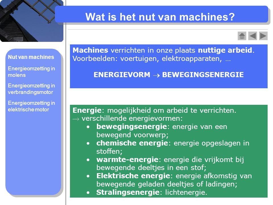 Wat is het nut van machines