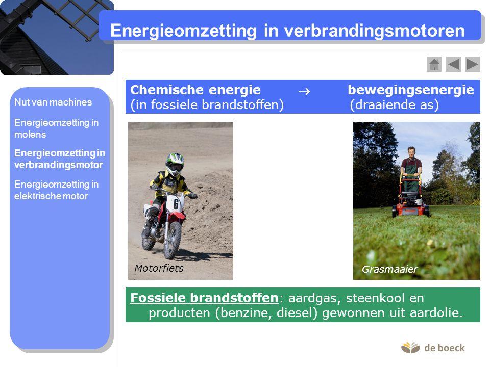 Energieomzetting in verbrandingsmotoren