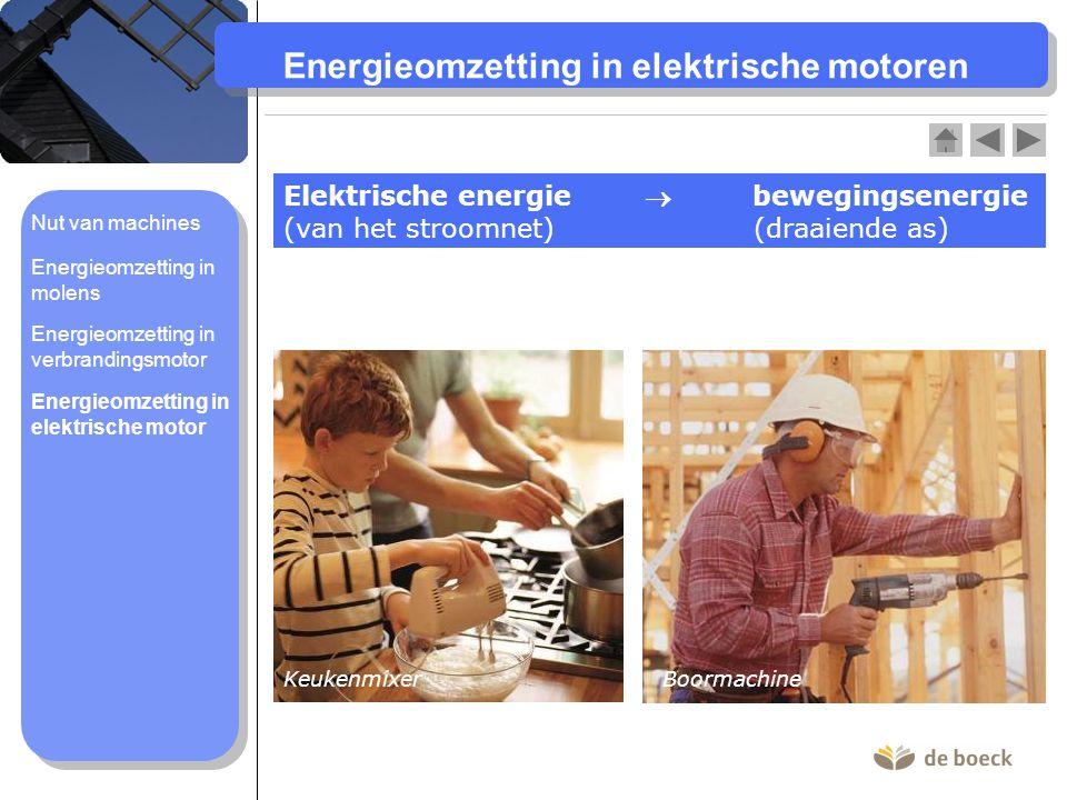 Energieomzetting in elektrische motoren