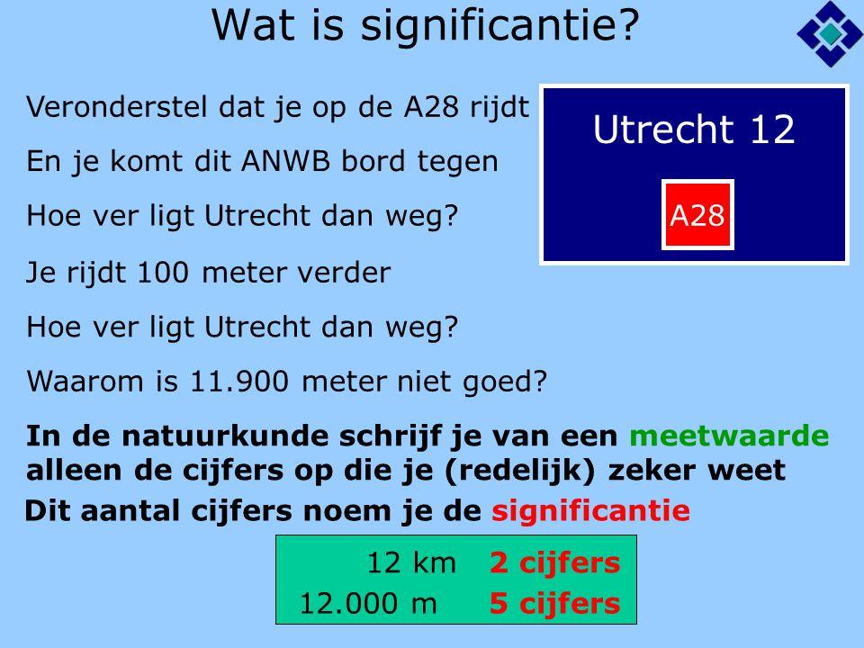 Wat is significantie Utrecht 12 Veronderstel dat je op de A28 rijdt