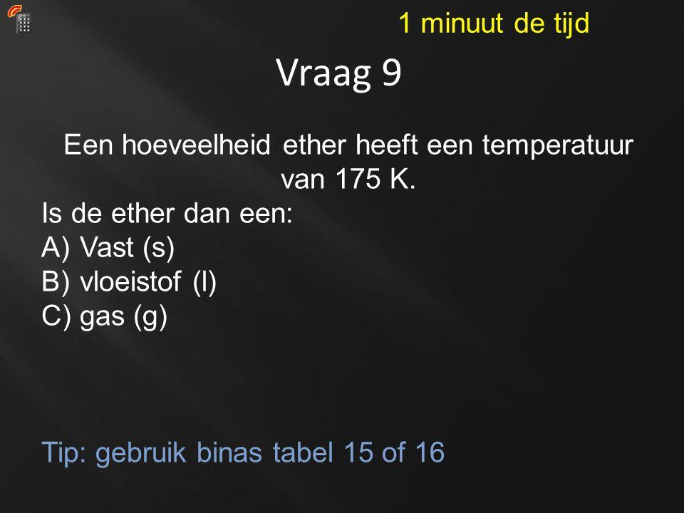 Een hoeveelheid ether heeft een temperatuur van 175 K.