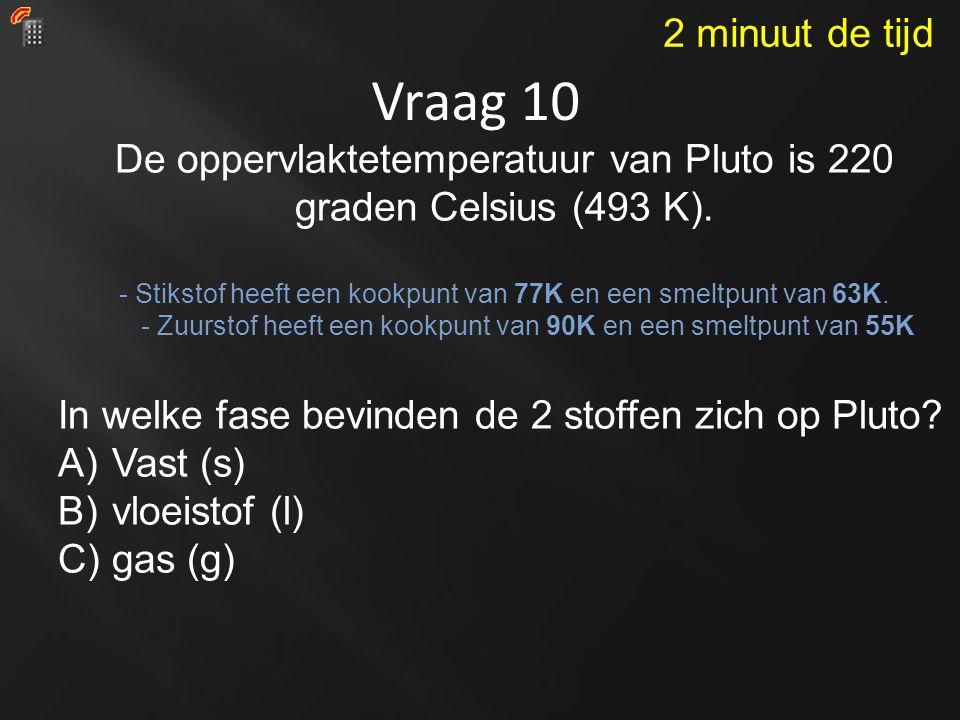 2 minuut de tijd Vraag 10. De oppervlaktetemperatuur van Pluto is 220 graden Celsius (493 K).