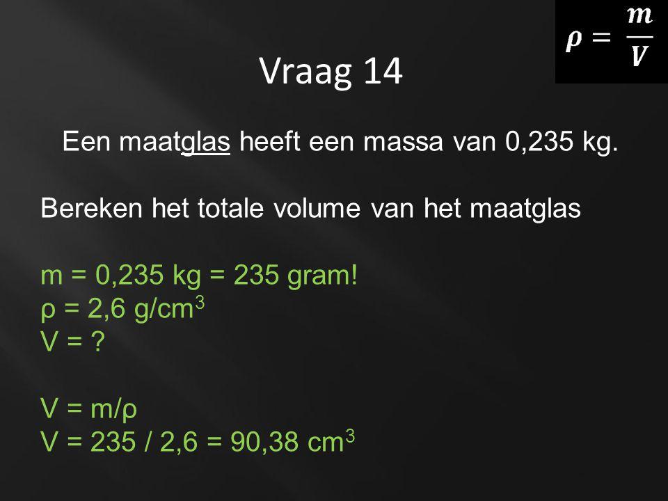 Een maatglas heeft een massa van 0,235 kg.