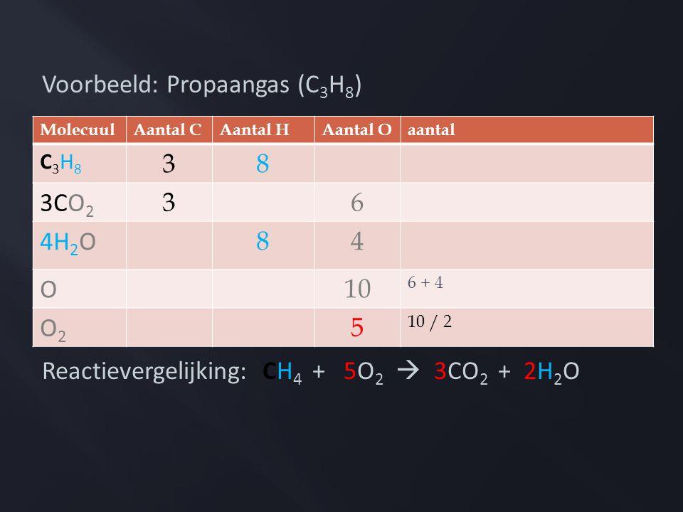 Voorbeeld: Propaangas (C3H8)