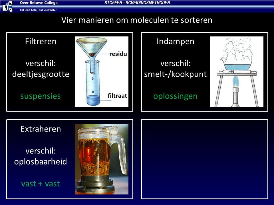 STOFFEN - SCHEIDINGSMETHODEN