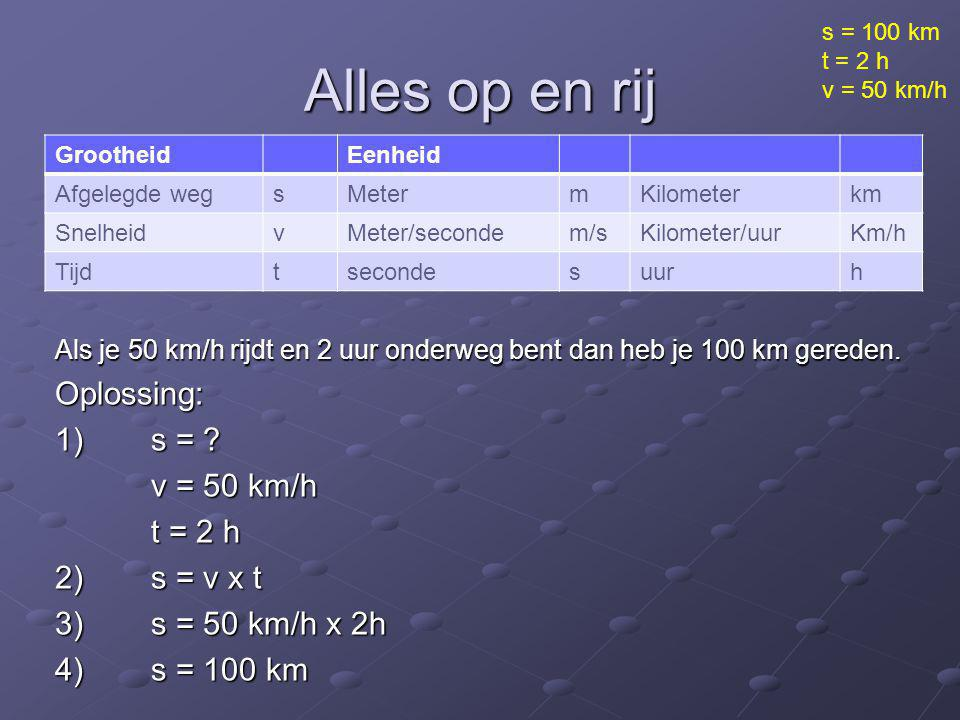 Alles op en rij Oplossing: 1) s = v = 50 km/h t = 2 h 2) s = v x t