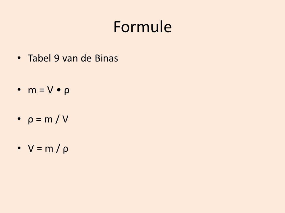 Formule Tabel 9 van de Binas m = V • ρ ρ = m / V V = m / ρ
