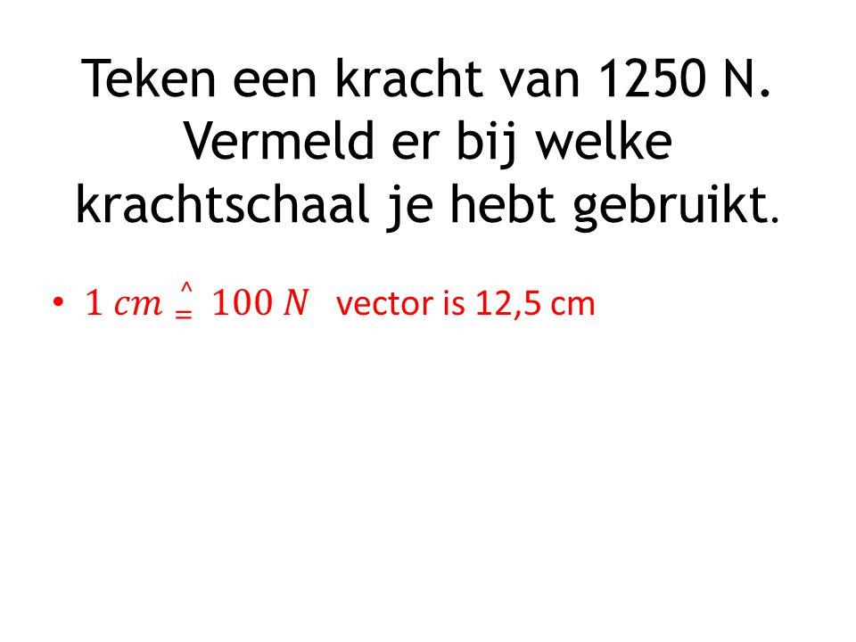 Teken een kracht van 1250 N. Vermeld er bij welke krachtschaal je hebt gebruikt.