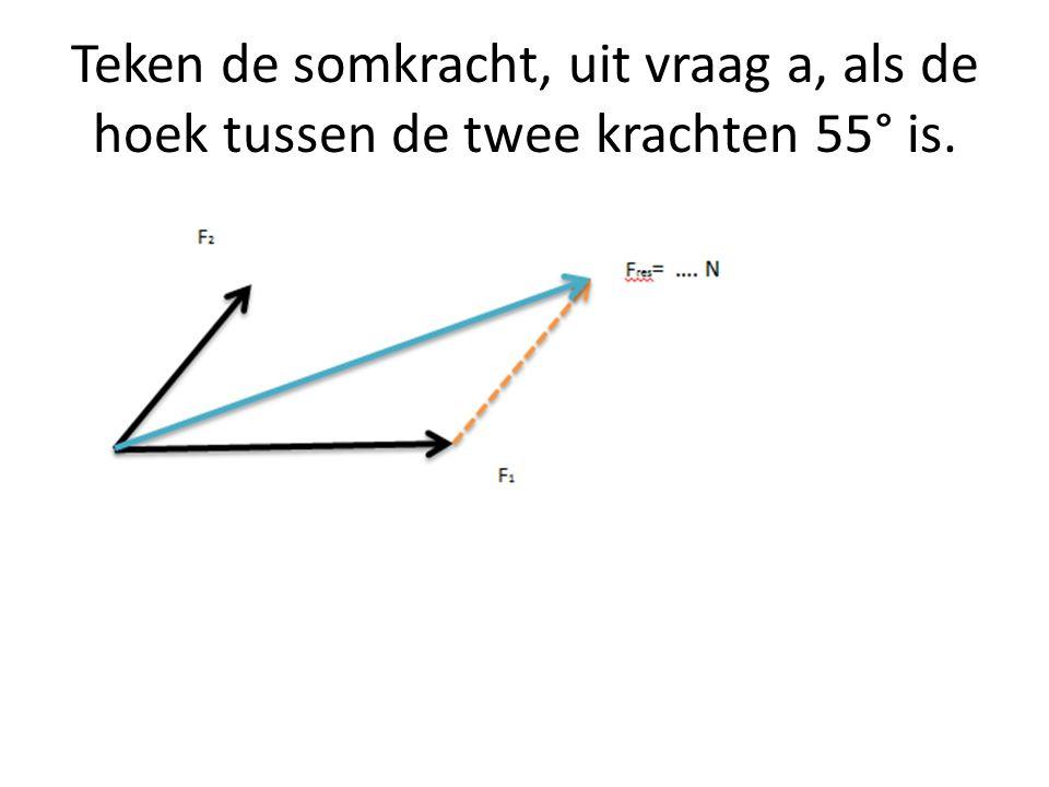 Teken de somkracht, uit vraag a, als de hoek tussen de twee krachten 55° is.