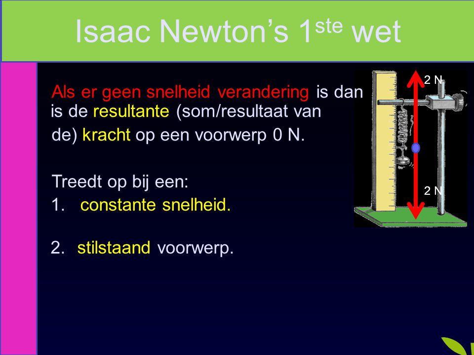 Isaac Newton's 1ste wet Als er geen snelheid verandering is dan is de resultante (som/resultaat van.
