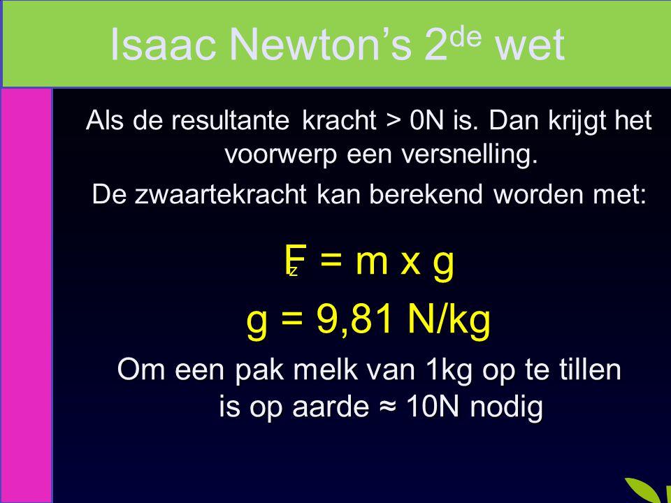 Isaac Newton's 2de wet F = m x g g = 9,81 N/kg