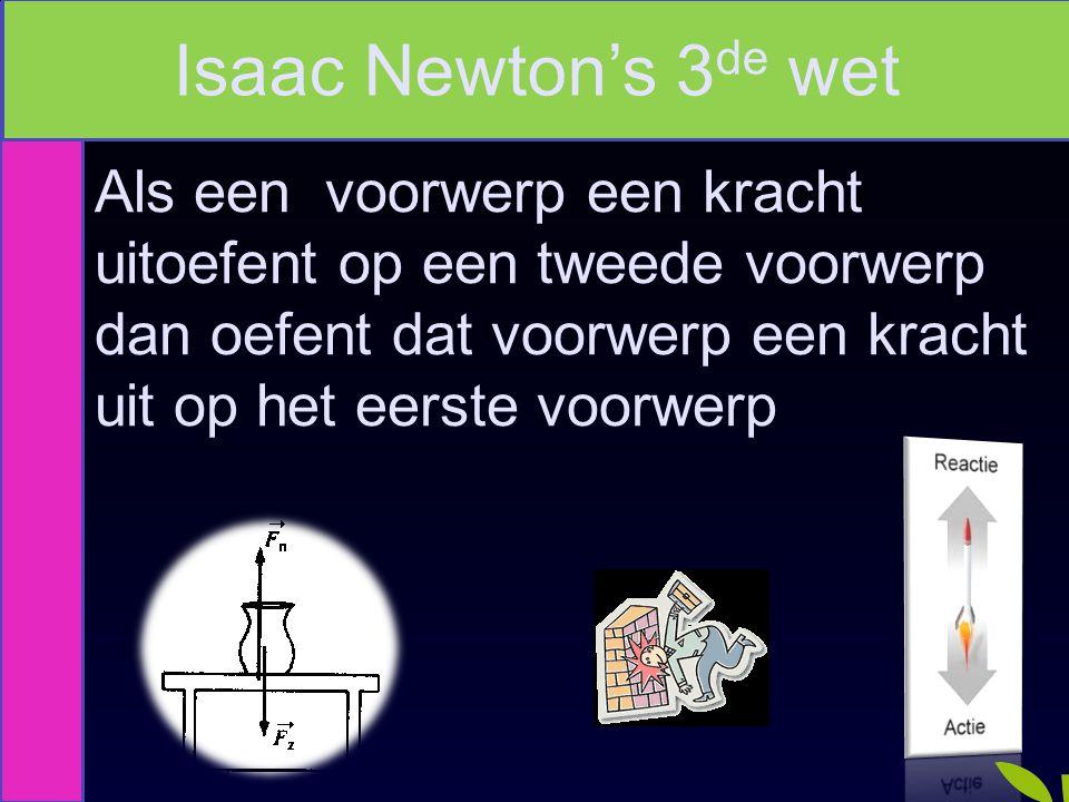 Isaac Newton's 3de wet Als een voorwerp een kracht uitoefent op een tweede voorwerp dan oefent dat voorwerp een kracht uit op het eerste voorwerp