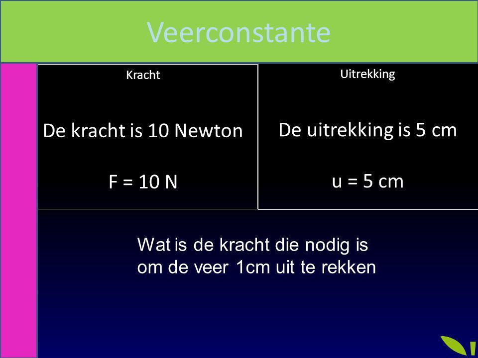 Veerconstante Twee begrippen De kracht is 10 Newton