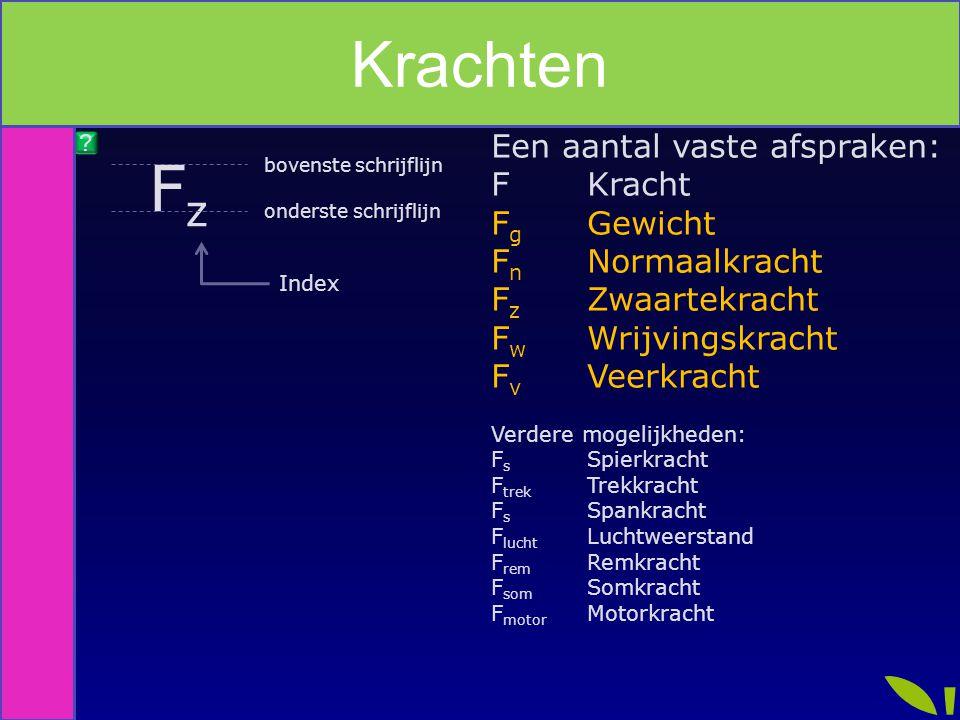Index Krachten Fz Een aantal vaste afspraken: F Kracht Fg Gewicht