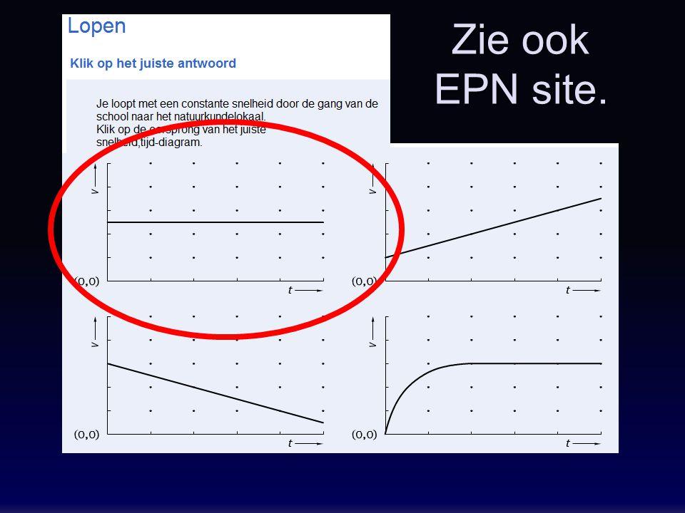 Zie ook EPN site.