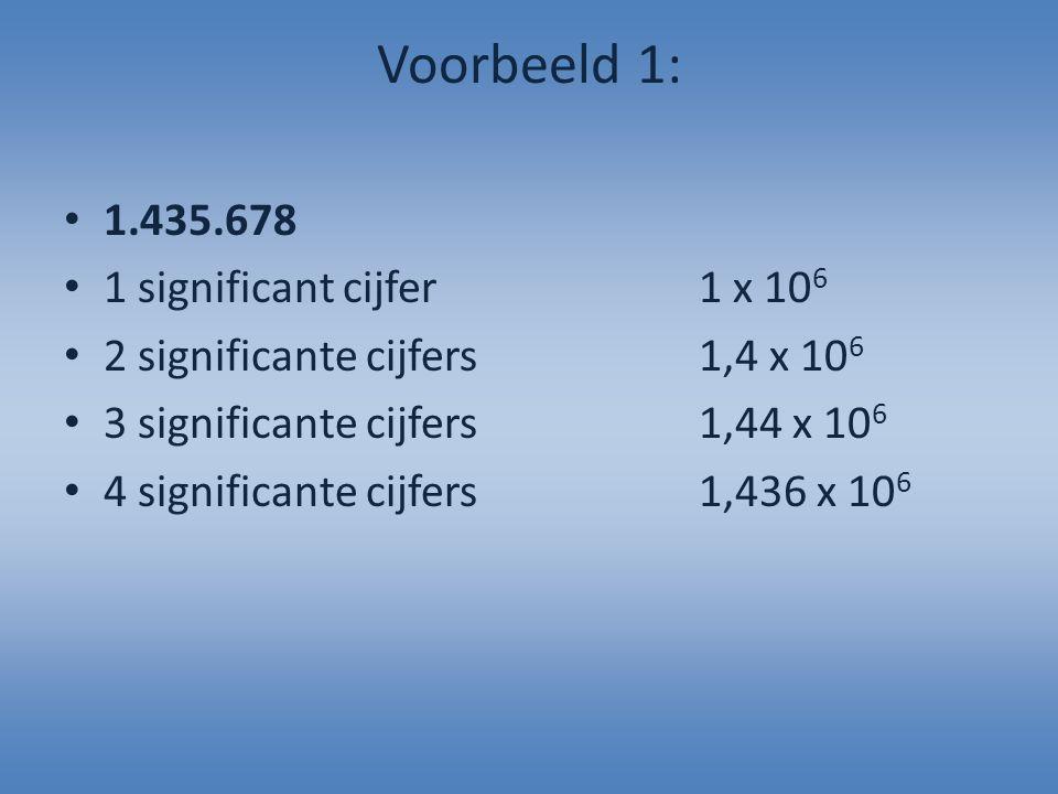 Voorbeeld 1: 1.435.678 1 significant cijfer 1 x 106