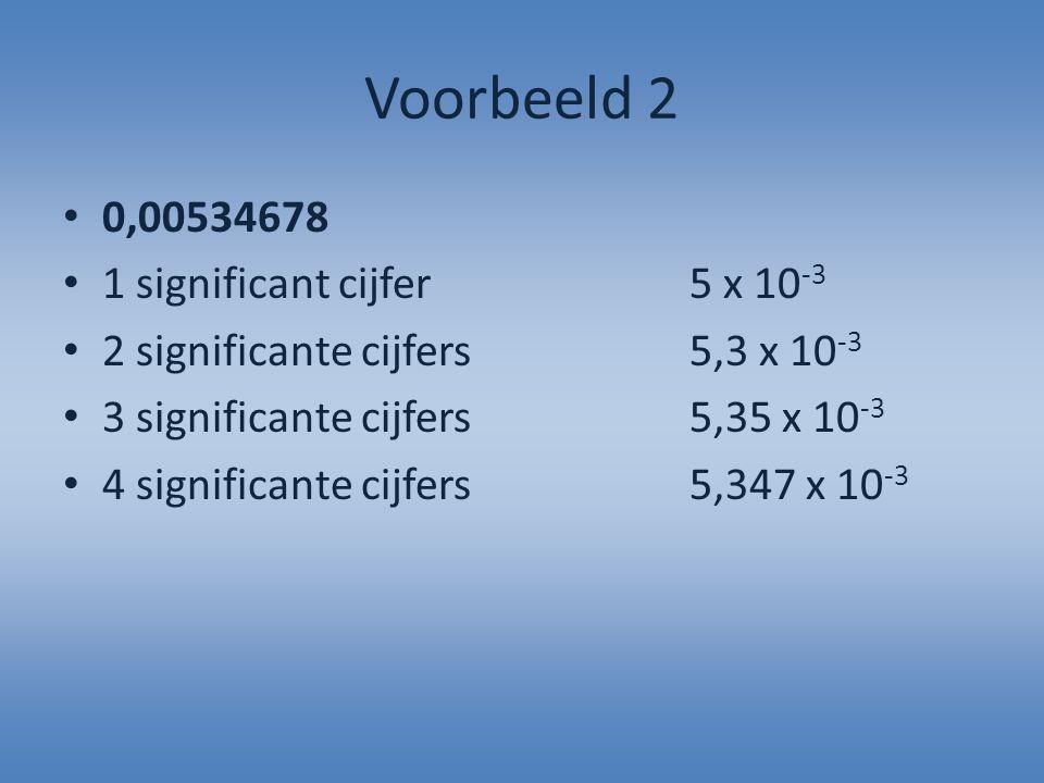 Voorbeeld 2 0,00534678 1 significant cijfer 5 x 10-3