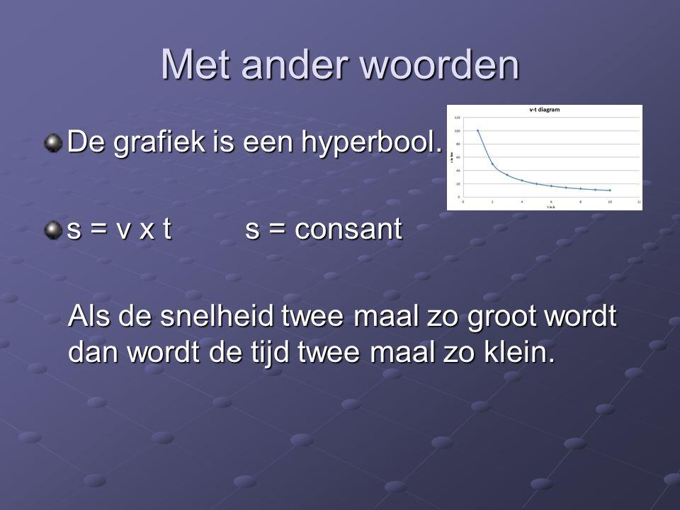 Met ander woorden De grafiek is een hyperbool. s = v x t s = consant
