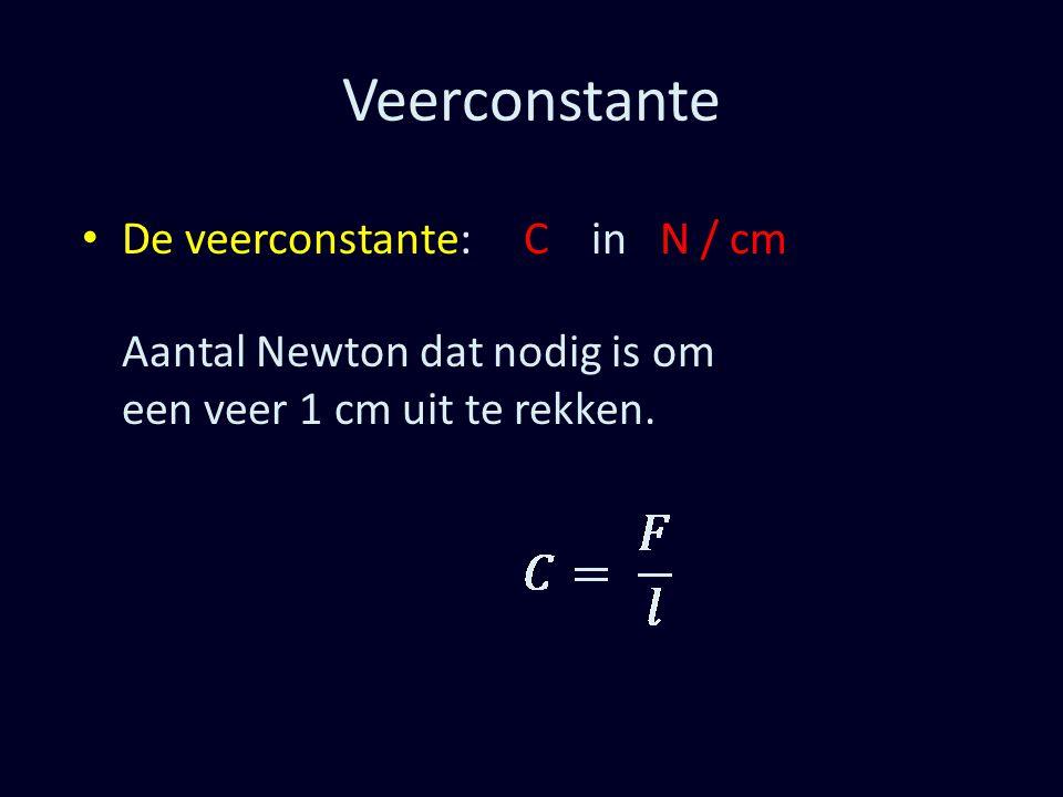 Veerconstante De veerconstante: C in N / cm Aantal Newton dat nodig is om een veer 1 cm uit te rekken.