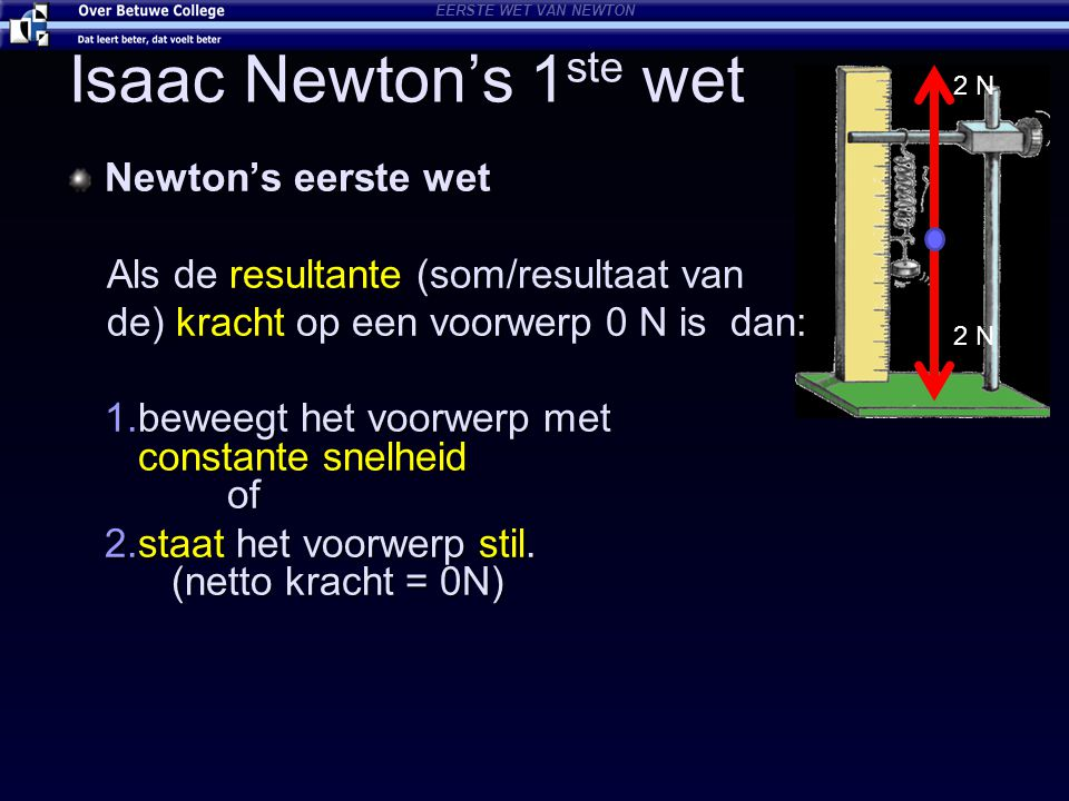 Isaac Newton's 1ste wet Newton's eerste wet