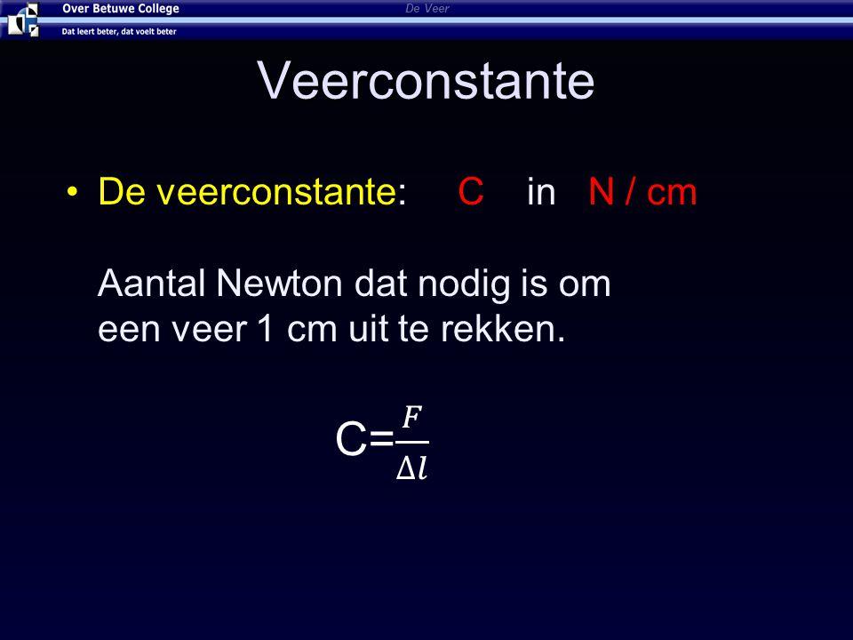 De Veer Veerconstante. De veerconstante: C in N / cm Aantal Newton dat nodig is om een veer 1 cm uit te rekken.